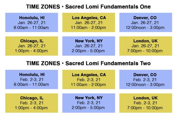 learn lomi online